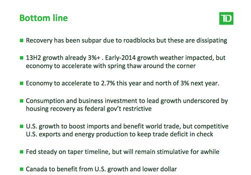 TD Bank Econmy Conclusion